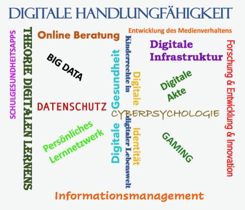 digitale-handlungsfähigkeit